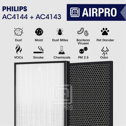 AIRPRO Philips AC4144 + AC4143 Air Purifier Filter HEPA H12 for AC4014, AC4074,AC4084